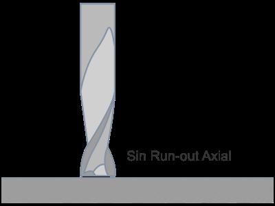 Cortador sin Run-out Axial